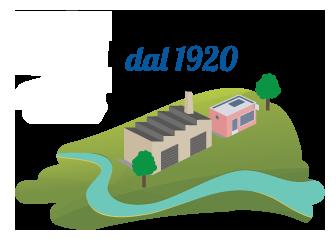 saponificio Chizzoni dal 1920